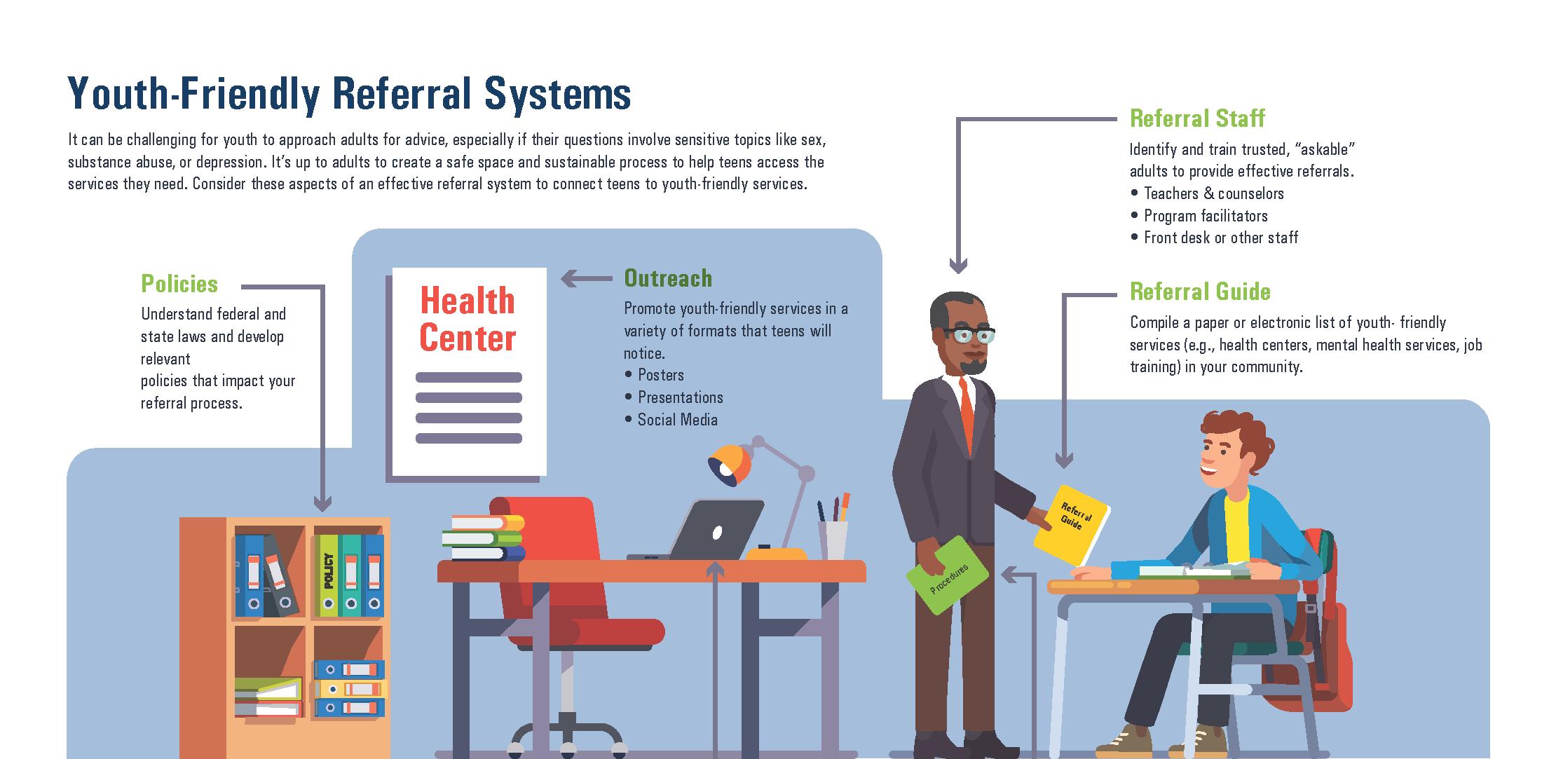 referral-infographic_lo3