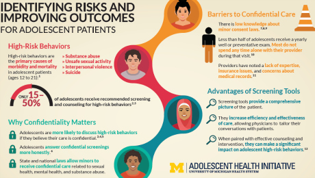 risk-screening-infographic