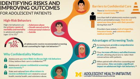 risk-screening-infographic