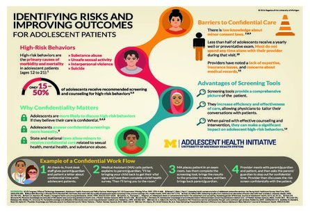 rsz_1rsz_ahi_infographic_identifying_risks_11x85_no_bleed