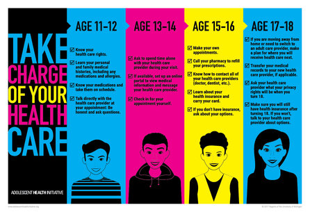 Take Charge of Your Health Poster, 2016